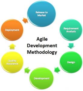 dev-methodology